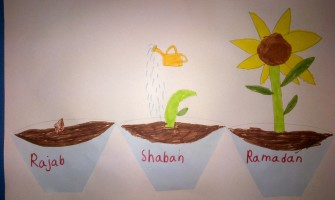 """""""O Signore benedicici Rajab e Sha'ban e facci giungere a Ramadan."""""""